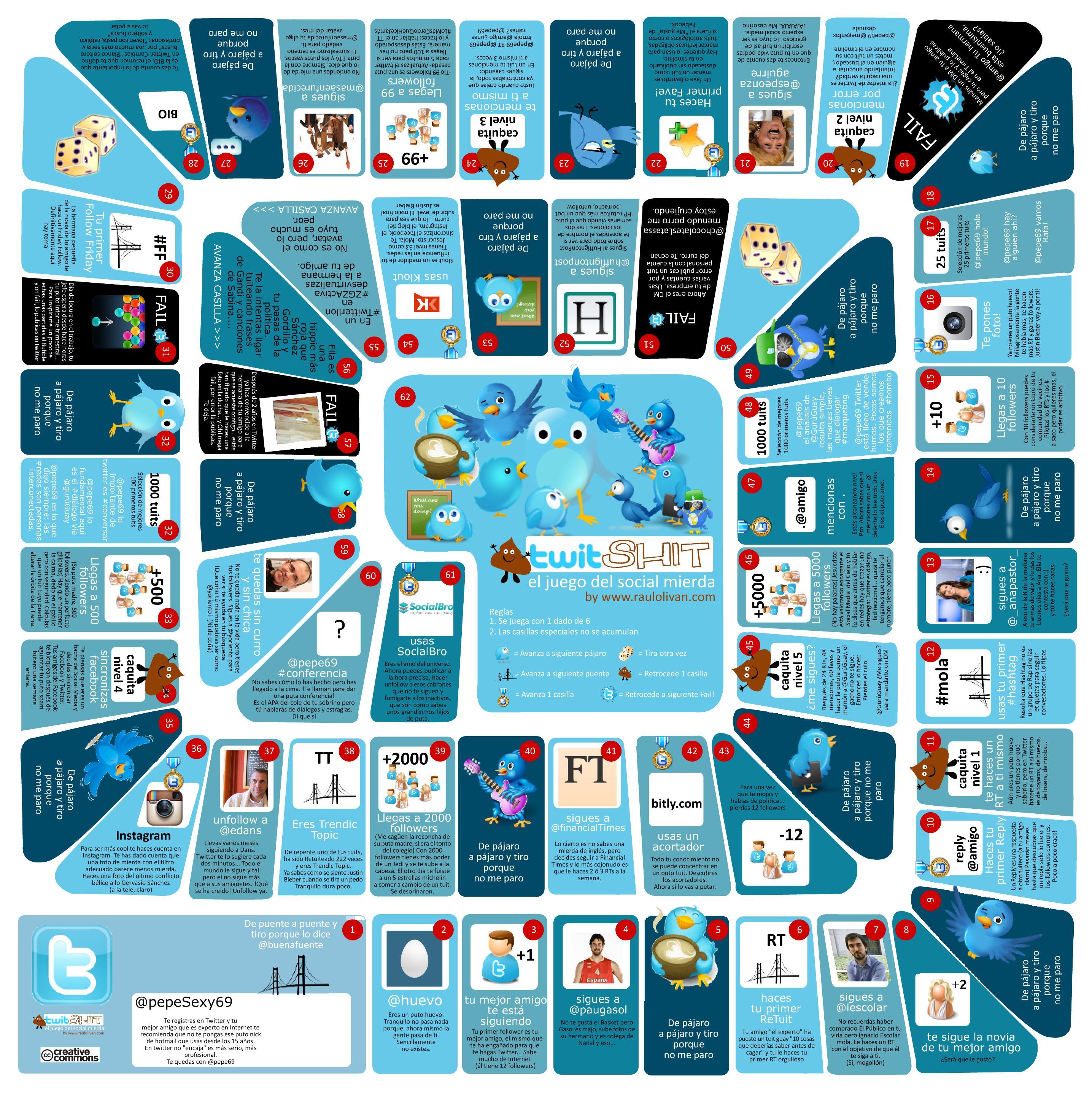Juegos De Mesa Basados En Redes Sociales Social Media Games