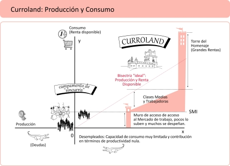 currolandDOS