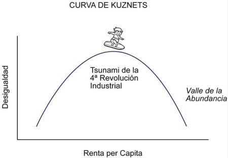 kuznets2