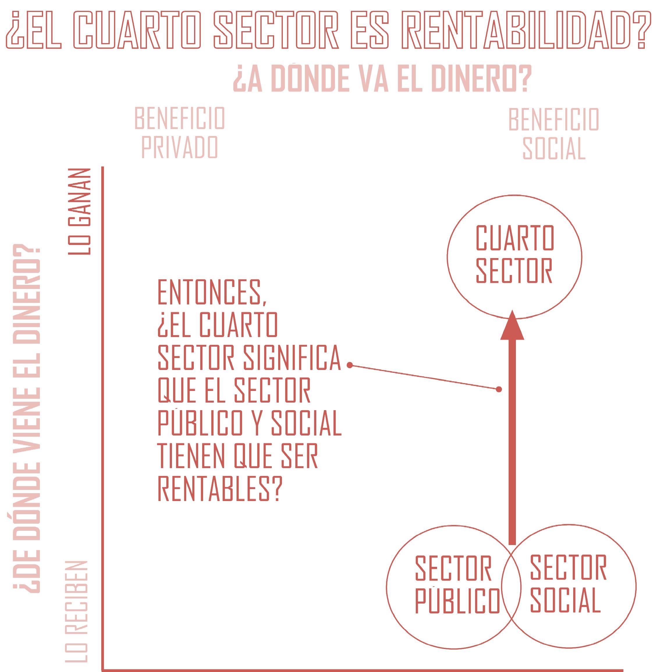 Definiendo el ecosistema del Cuarto Sector con la SEGIB y el ...
